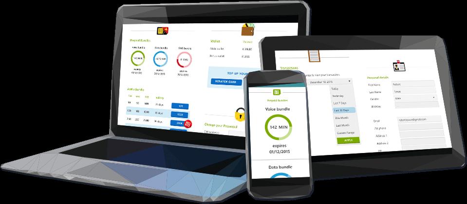 self care responsive dashboard