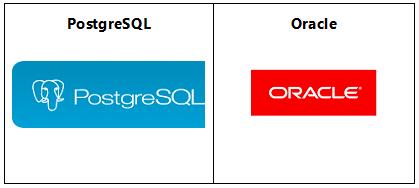 MySQL, PostSQL